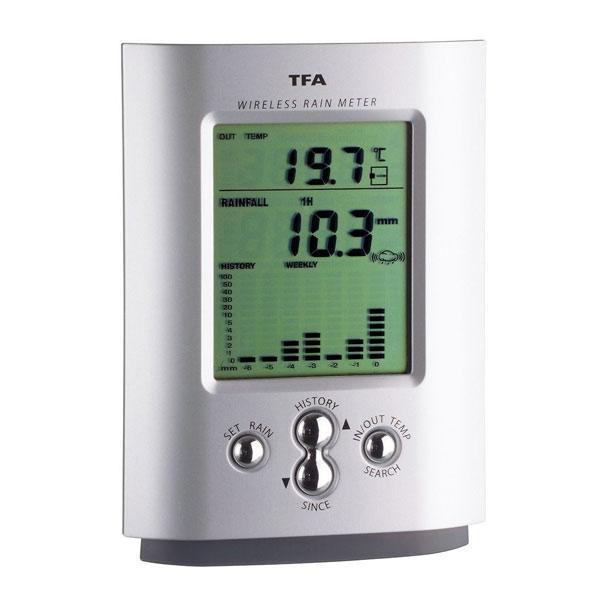 Pluviómetro digital / Medidor de Temperatura y Lluvia